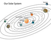 Our solar system — Stock Photo