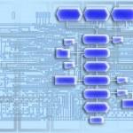Flow chart programming process — Stock Photo #9241018