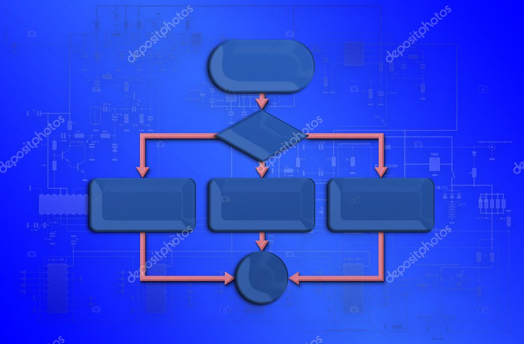 Empty flow chart diagram use for programming — Stock Photo #9507744