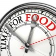 Time for food concept clock closeup — Stock Photo