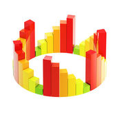 Cyclical development, growth as a colorful chart — Stock Photo