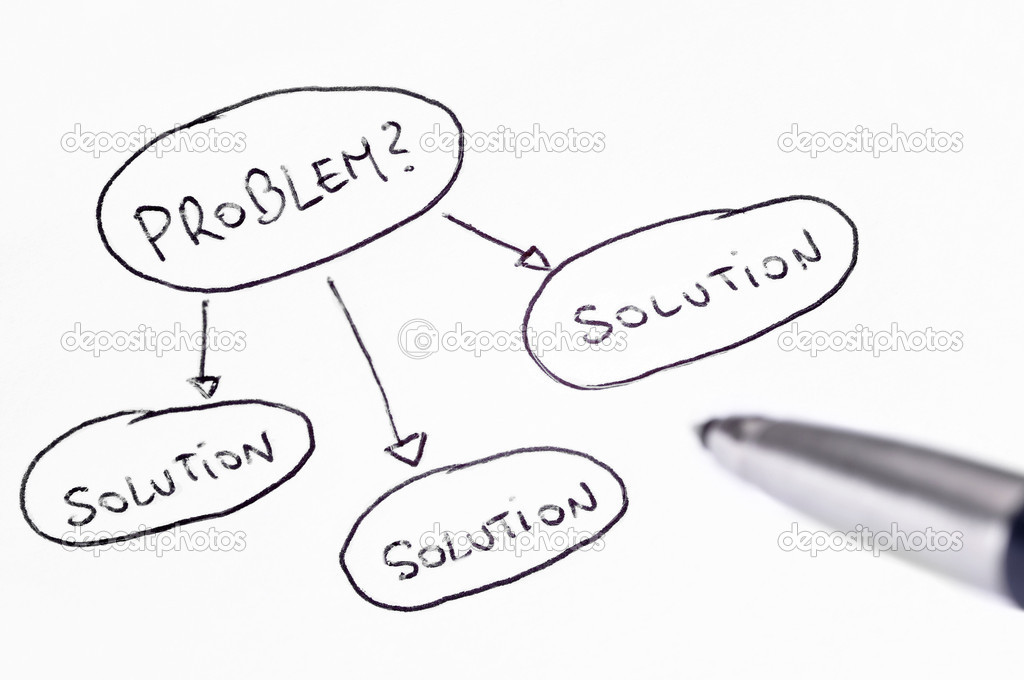 Problem and solution handwritten diagram with a pen at the side — Stock Photo #9582357
