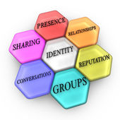 Social network infrastructure — Stock Photo