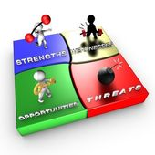 Strategic method: SWOT analysis — Photo
