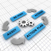 Four steps of the audit process — Stock Photo