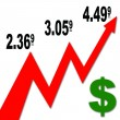 Gas Prices Increase Chart — Stock Photo #8805254