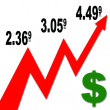 Gas Prices Increase Chart — Stock Photo