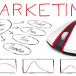 Internet Marketing — Stock Photo
