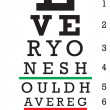 Eye Chart Vector - Stockvektor