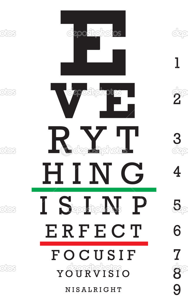 An eye chart with a hidden message that reads EVERYTHING IS IN PERFEECT FOCUS IF YOUR VISION IS ALRIGHT. — Stock Vector #9295693