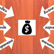 Stock Photo: Six components of making money. Russian