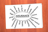 Various types of insurance — Stock Photo