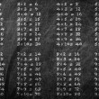 Multiplication table — Stock Photo #10279689