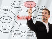 Businessman and the concept of success — Stock Photo