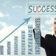 Businessman and concept of business success, growth and developm — Stock Photo