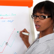 Stock Photo: Businesswomdrawing on flip-chart