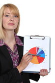 Woman pointing to clip-board with pen — Stock Photo