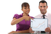 Business couple pointing at graph — Stock Photo