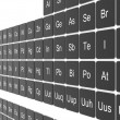 Periodic table of the elements - Stock Photo