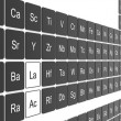 图库照片: Periodic table of elements