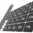 Periodic table of elements — Stockfoto #8020741