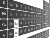 Periodic table of the elements — 图库照片