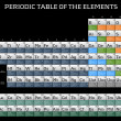 periodic table of the elements — Stock Photo #8964993