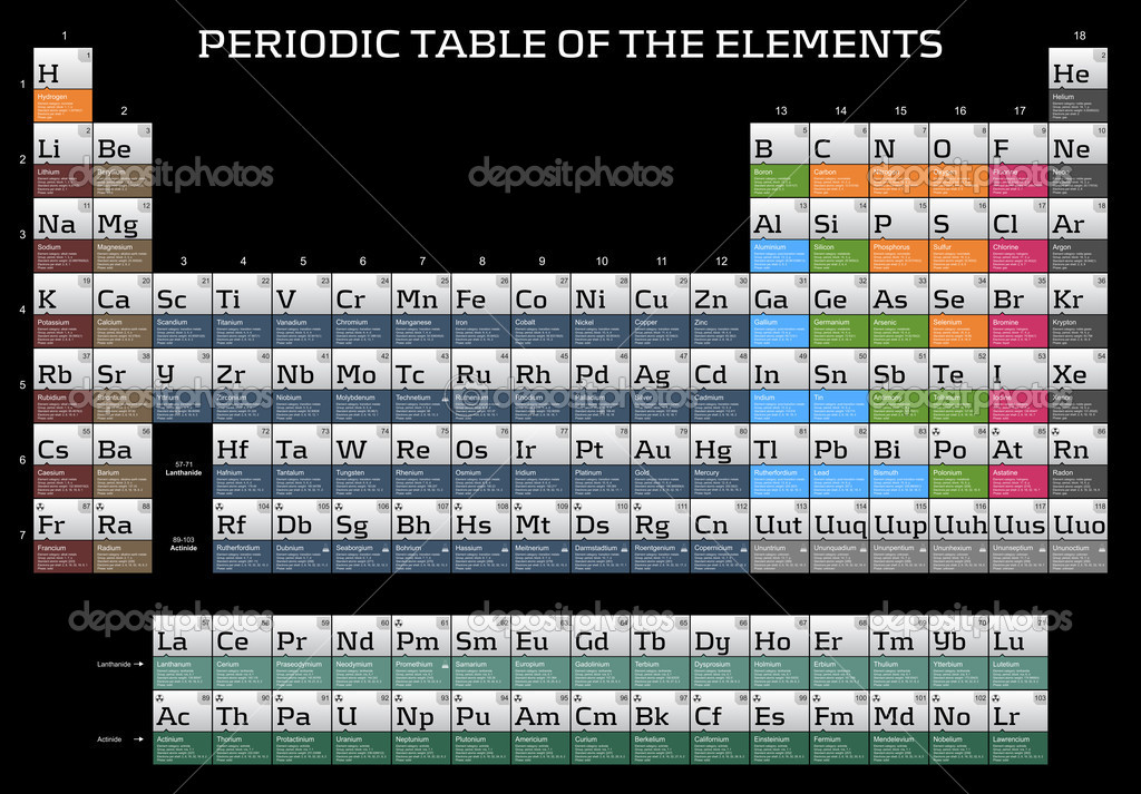 Periodic table of the elements on black backgound with everything. Complete Mendeleev table. — Stock Photo #8964993