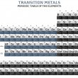 Transition metals — Stock Photo #9419759