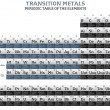 Transition metals — Stock Photo