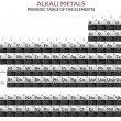Stock Photo: Alkali metals elements in the periodic table