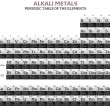 Alkali metals elements in the periodic table — Stockfoto