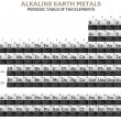 Alkaline earth metals elements in the periodic table — Stock Photo