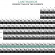 Lanthanide elements in the periodic table — ストック写真
