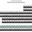Lanthanide elements in the periodic table — Stock Photo