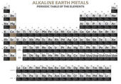 Alkaline earth metals elements in the periodic table — Stockfoto