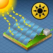 Panel solar en la producción de energía del sol — Vector de stock
