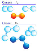 臭氧和氧气、 原子和分子 — 图库矢量图片