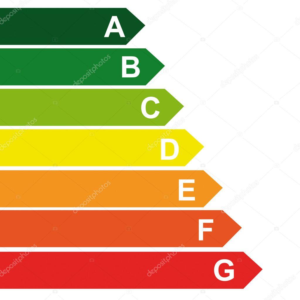 Energieberatung classe nergie bar efficacit graphique de for Classe energie d maison