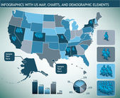 Infographic with us map and demographic elements — Stockvector