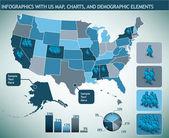 Infografía con nosotros mapa y demográficos elementos — Vector de stock