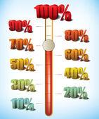 Medir el éxito como un porcentaje — Vector de stock
