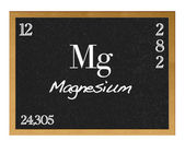 Isolated blackboard with periodic table, Magnesium. — Stock Photo