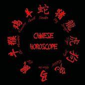 Zodiak chiński. — Zdjęcie stockowe