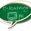 E-learning — Stockvectorbeeld