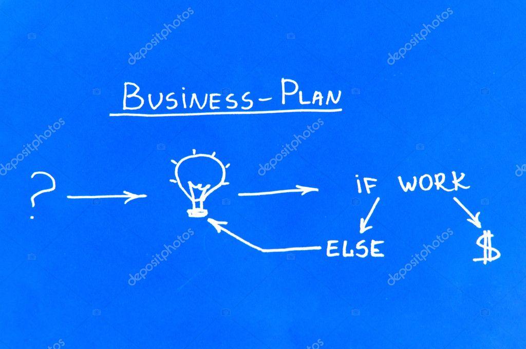 Blueprint software try smartdraw free business blueprint esempio service blueprint malvernweather Choice Image