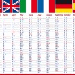English big poster calendar 2012 european flags — Stock Vector