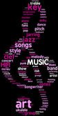 Treble clef tag cloud illustration for Music concept — Stock Photo