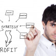 Strategy business plan to profit — Stock Photo