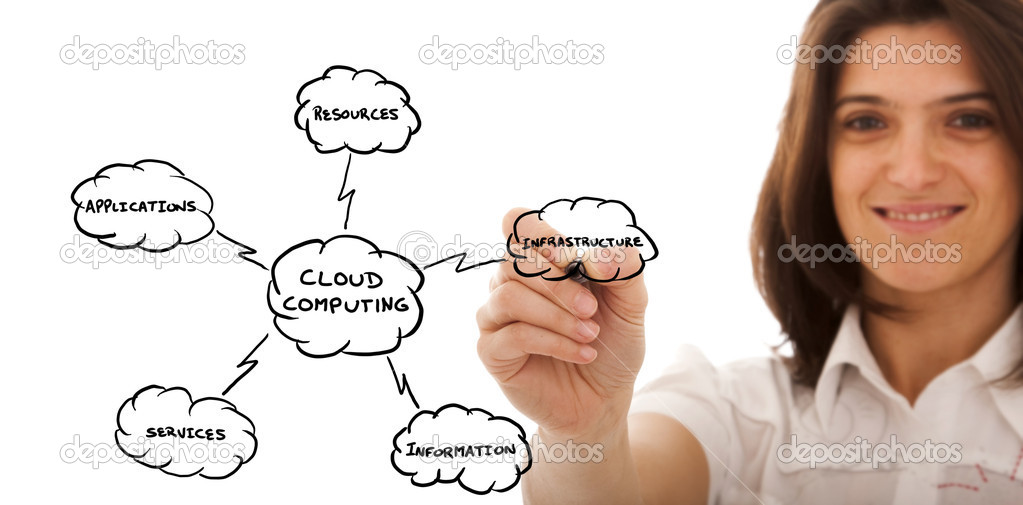 Businesswoman drawing a Cloud Computing schema on the whiteboard (selective focus) — Stock Photo #8436556